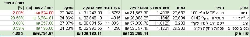 HBQ1-16-min