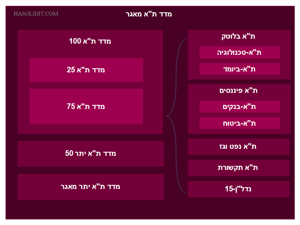 ISRAELSTOCK-min