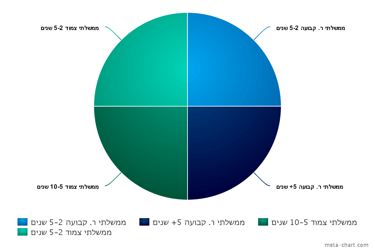 meta-chart (5)-min